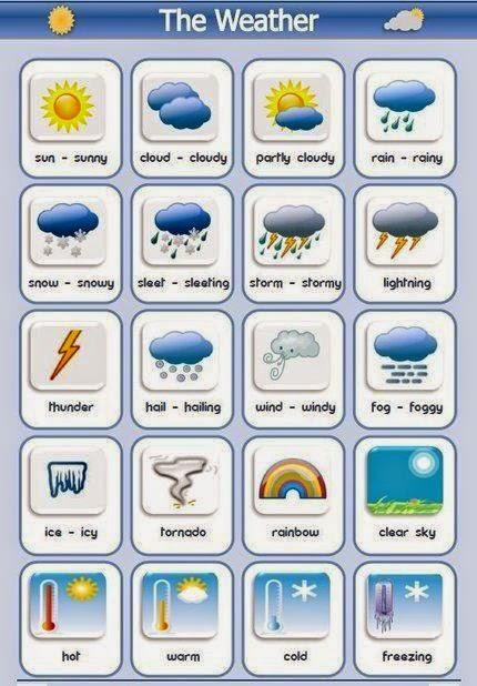 Прогноз погоды в севастополе на май 2017