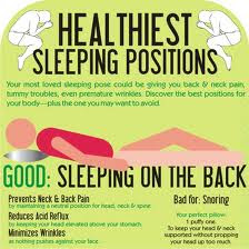 Dr Rudy Aaron Chiropractic Center: Which sleep position is ...