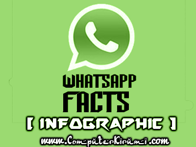 [INFOGRAPH] Whatsapp The Best-FACTS UNVEILED