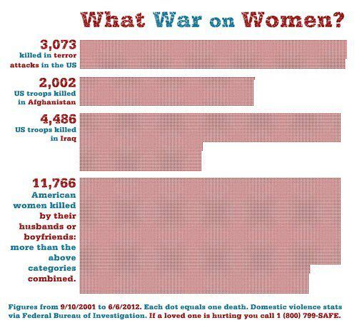 12 Infographics That Will Convince You We Still Need Feminism