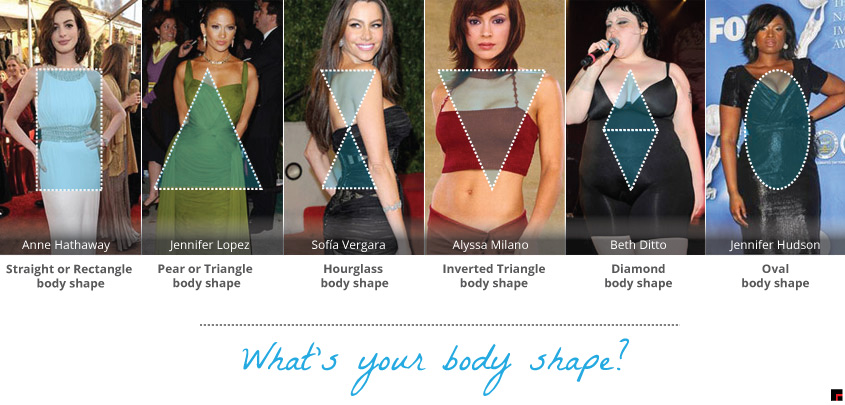 What is Your Body Shape? (for females) - playbuzz.com