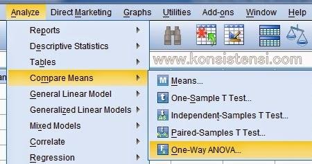 Uji Analisis One Way Anova dengan SPSS Lengkap