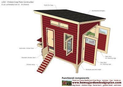 Jkr Design And Build