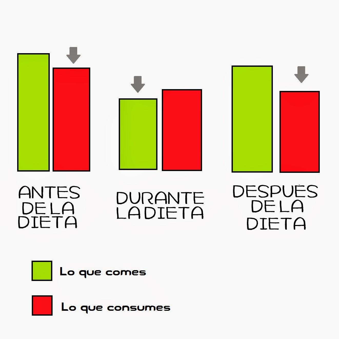 dietas+milagro.jpg