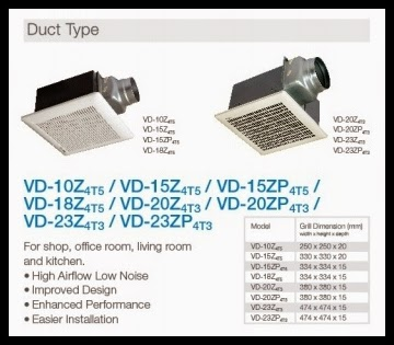 ventilation fan duct type