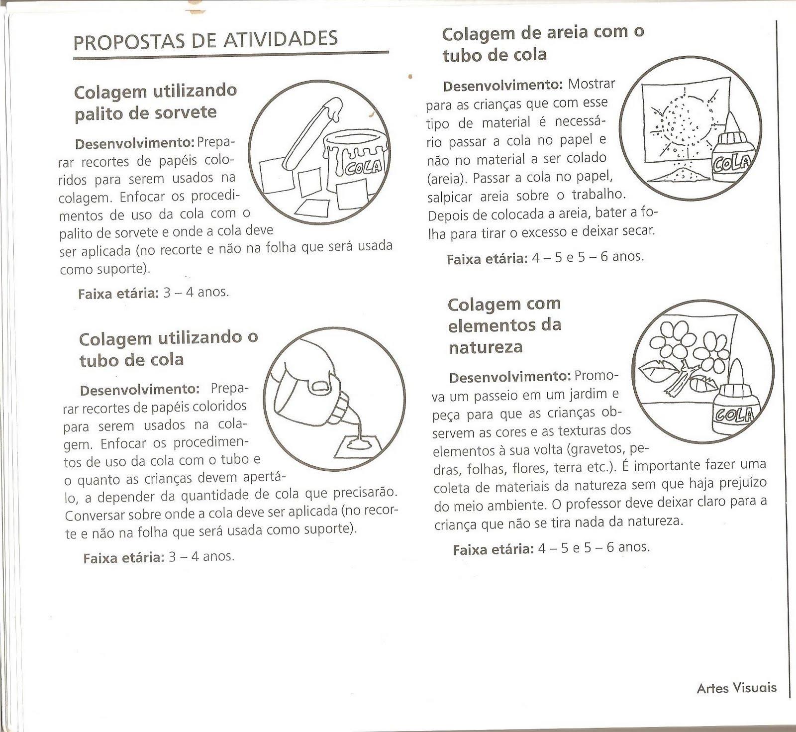 Favoritos INFÂNCIA COM ARTE: TÉCNICAS DE COLAGEM E PINTURA PARA EDUCAÇÃO  PM86
