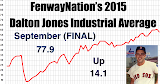 DJIA-FINAL 2015