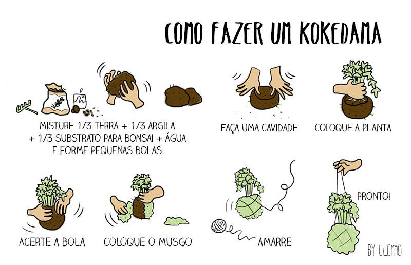 """Kokedama: o que é e como fazer - tutorial passo-a-passo - o arranjo """"bola de musgo"""""""