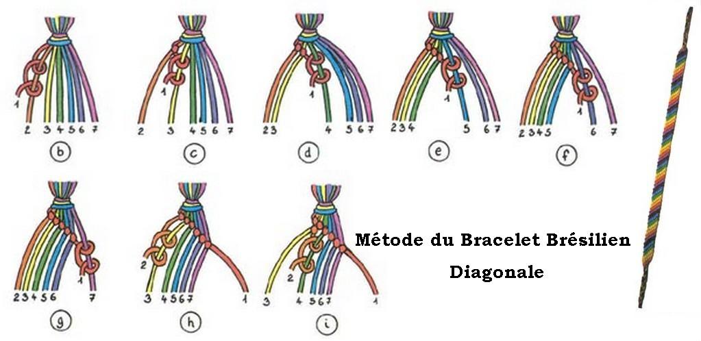 La m thode h l ne comment faire des bracelets br siliens - Comment faire les bracelet elastique ...