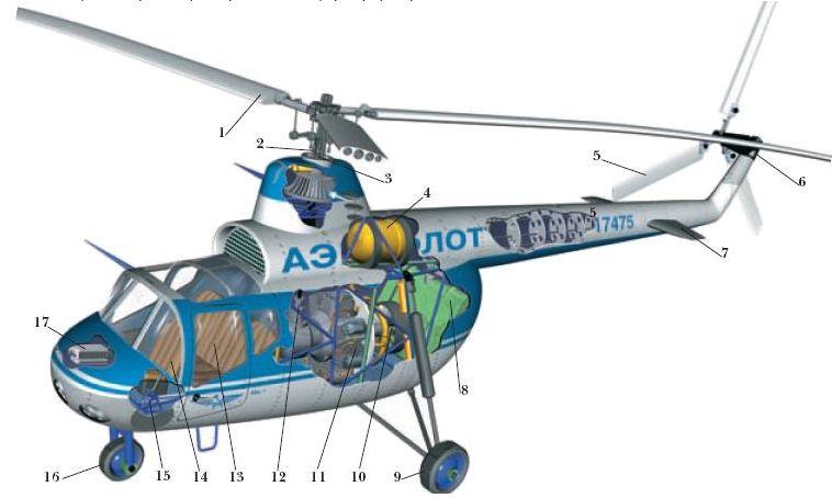 Простая схема вертолета