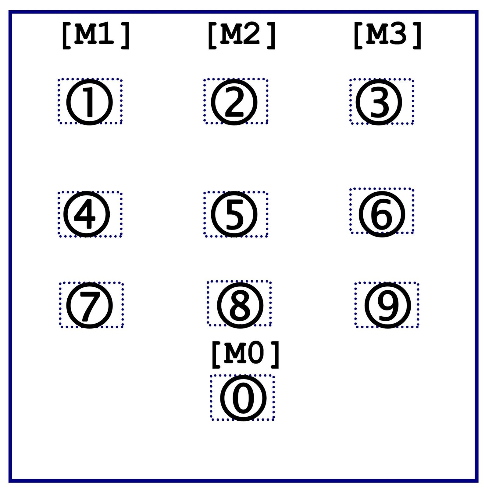 Akai Universal Remote Codes