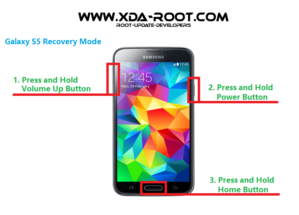 RECOVERY-MODE-GALAXY S5-G900I