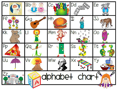 Going Back To Kinder Updated Alphabet Chart And Posters