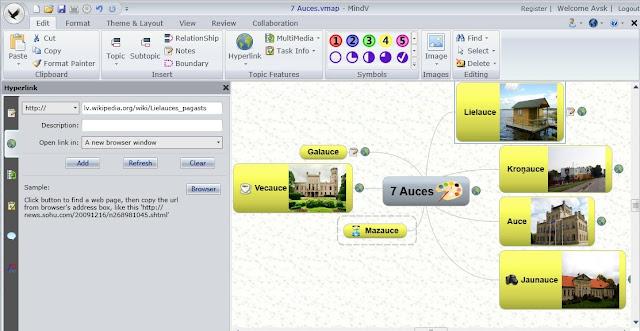 external image MindV_7Auces.jpg
