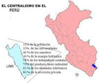 centralismo-limeno