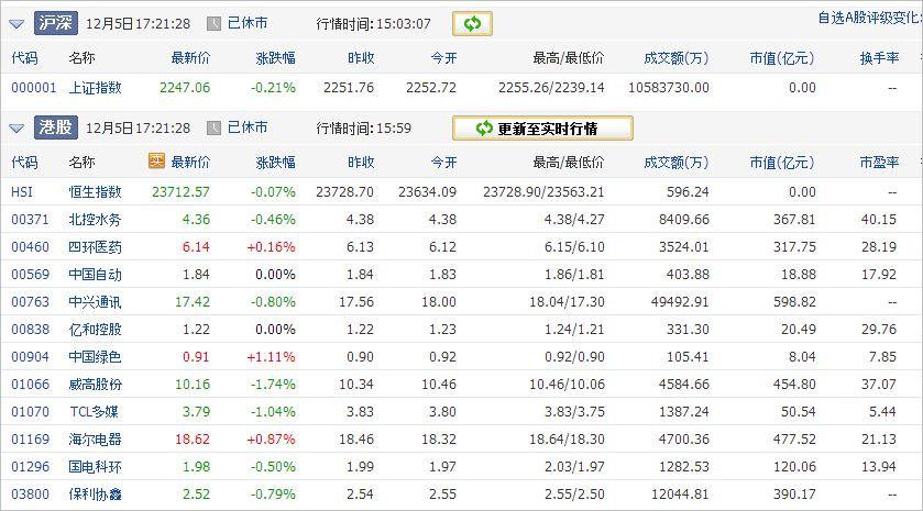中国株コバンザメ投資ウォッチ銘柄watch20131205