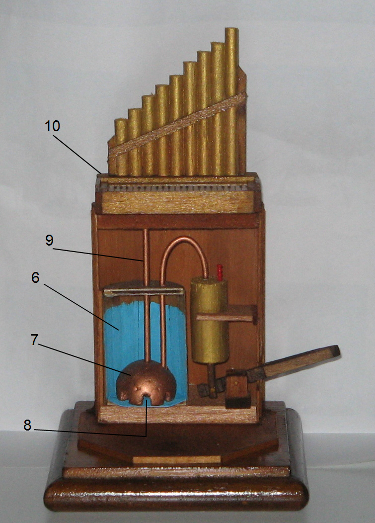 Antico Organo Cal e funzionamento Mantice -