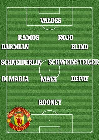 Susunan Pemain & Skuad Manchester United 2015