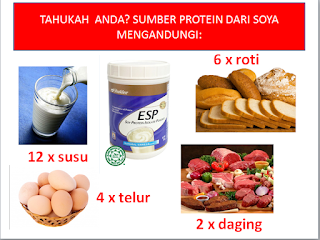 kelebihan soya berbanding protein lain