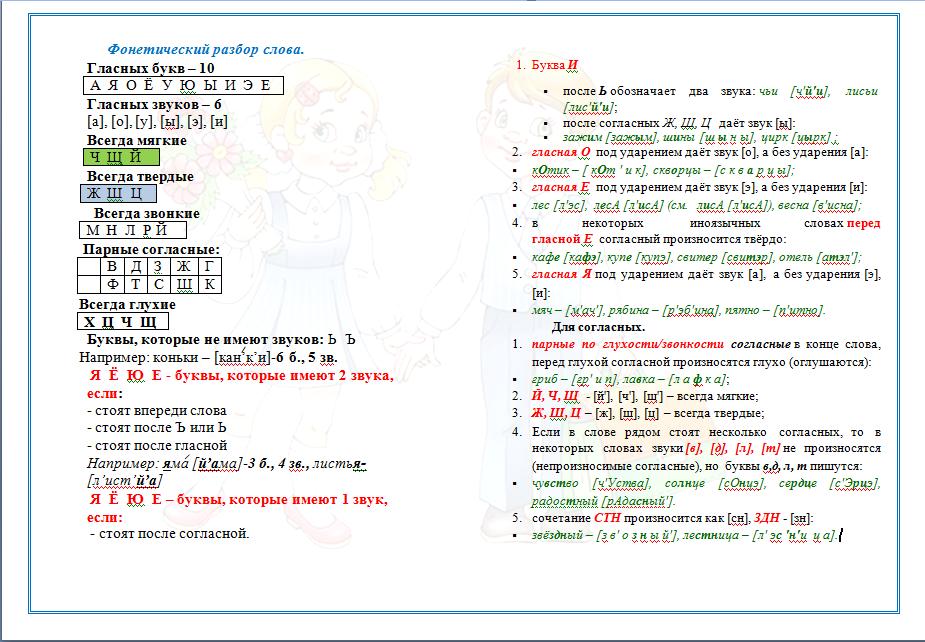 Как сделать фонетический разбор слова ночью