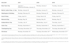 U.S. Market Holidays