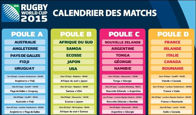 Blog biarritz accueil coupe du monde de rugby xv 2015 - Poule de la coupe du monde de rugby 2015 ...