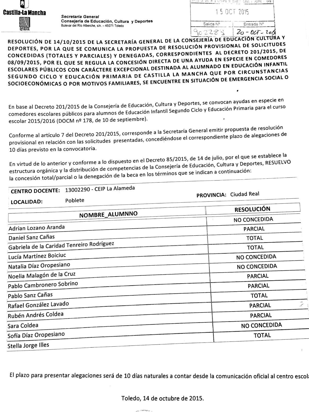 C.E.I.P. LA ALAMEDA: LISTADO PROVISIONAL DE AYUDAS EN ESPECIE DE ...