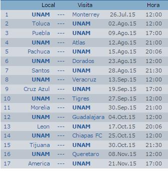 Apuntes de Futbol: Calendario Pumas UNAM Apertura 2015 Futbol Mexicano