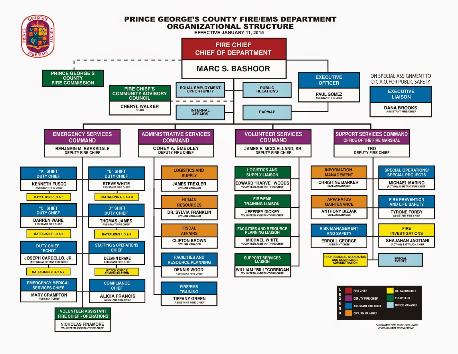 Perfect Prince Georgeu0027s County Fire/EMS Department: PGFD Organizational Chart  Includes Todayu0027s Promotions And Assignments