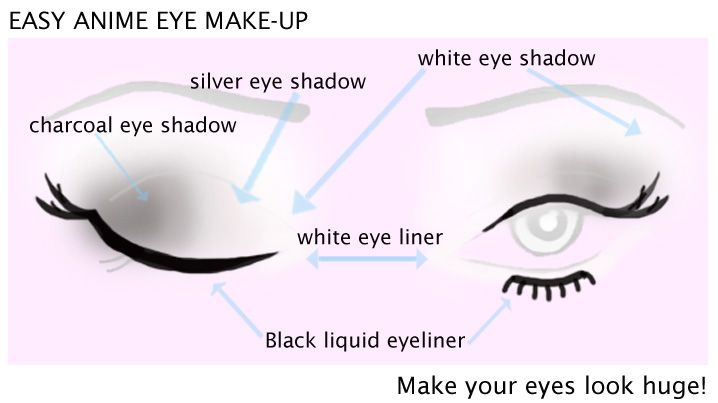simple make up tricks to get huge anime eyes now thats peachy. Black Bedroom Furniture Sets. Home Design Ideas