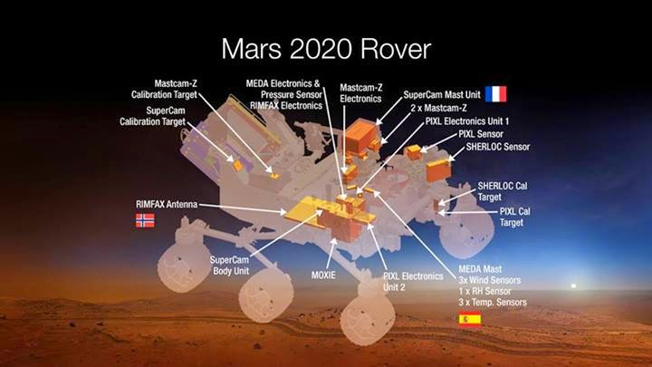 2020, NASA Siap Daratkan Robot Lagi ke Planet Mars