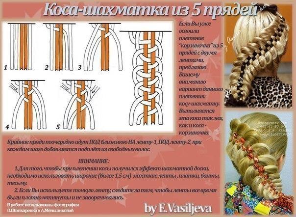 Схема плетение с лентой