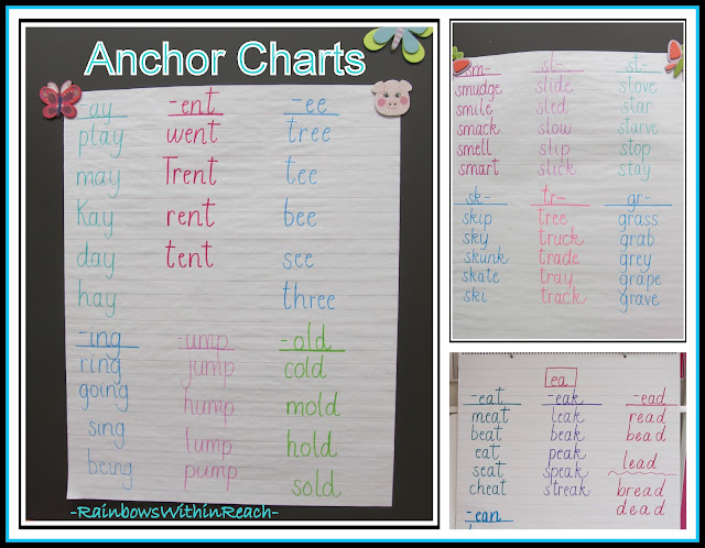 photo of: Collage of Anchor Charts