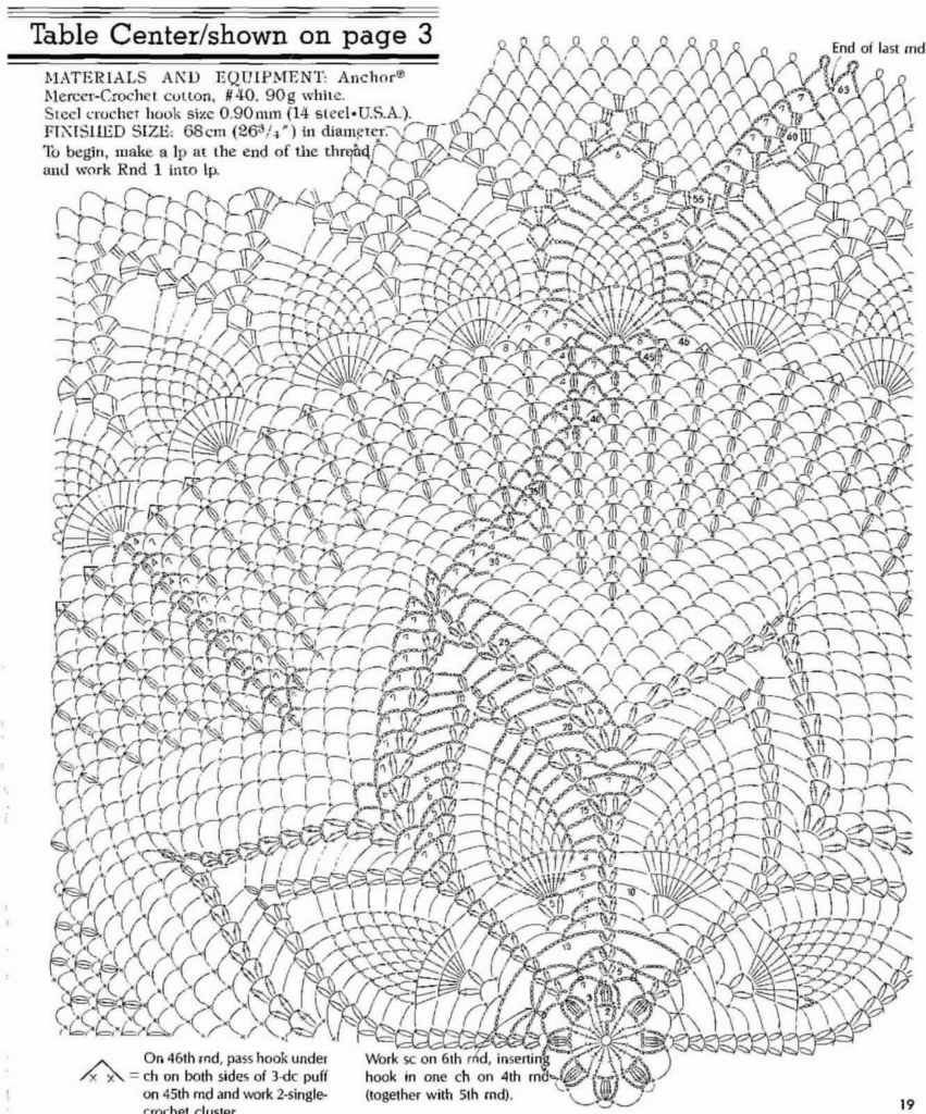 Couchcrochetcrumbs  Anatolian Collections  Crochet Doily