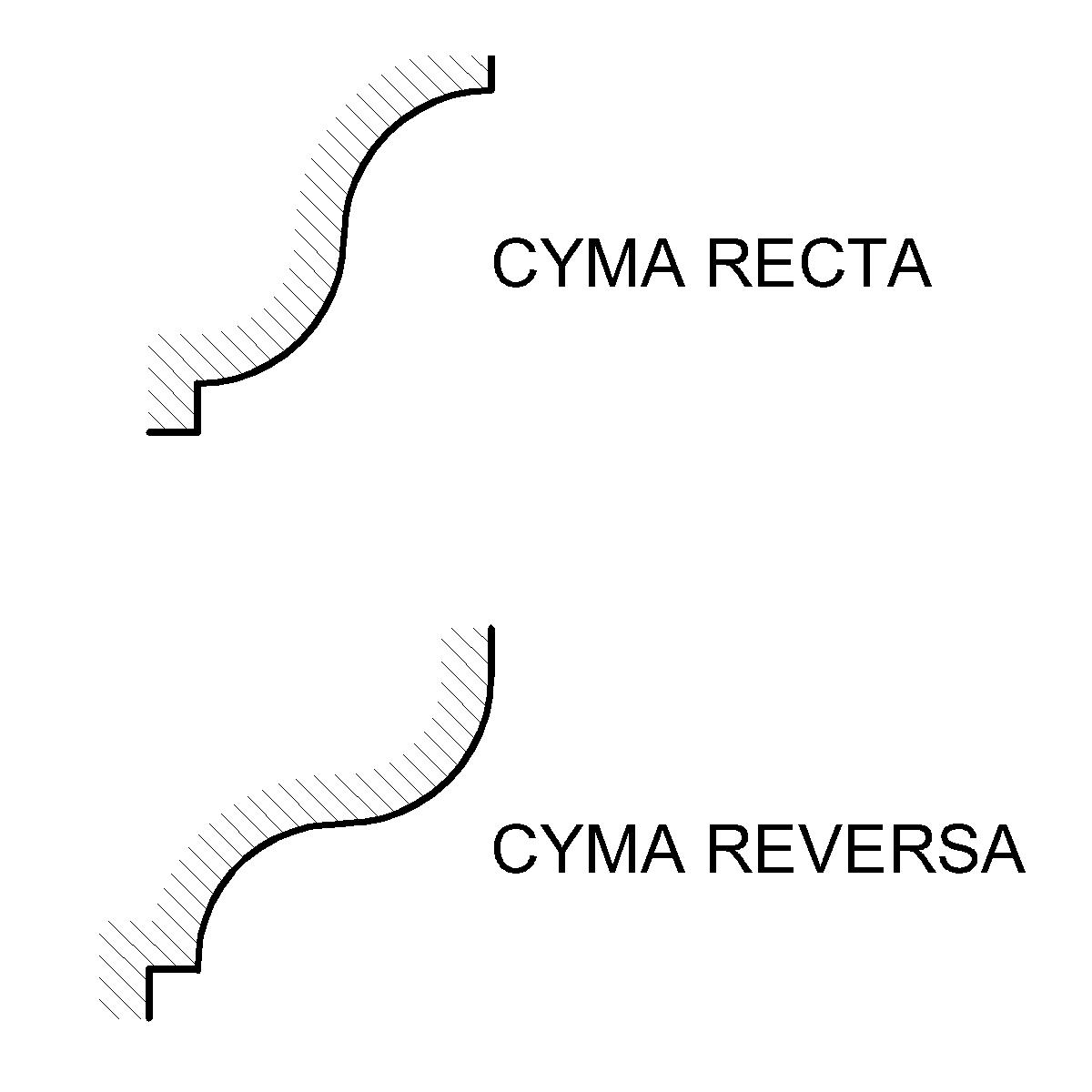 Cyma_recta_et_reversa.png