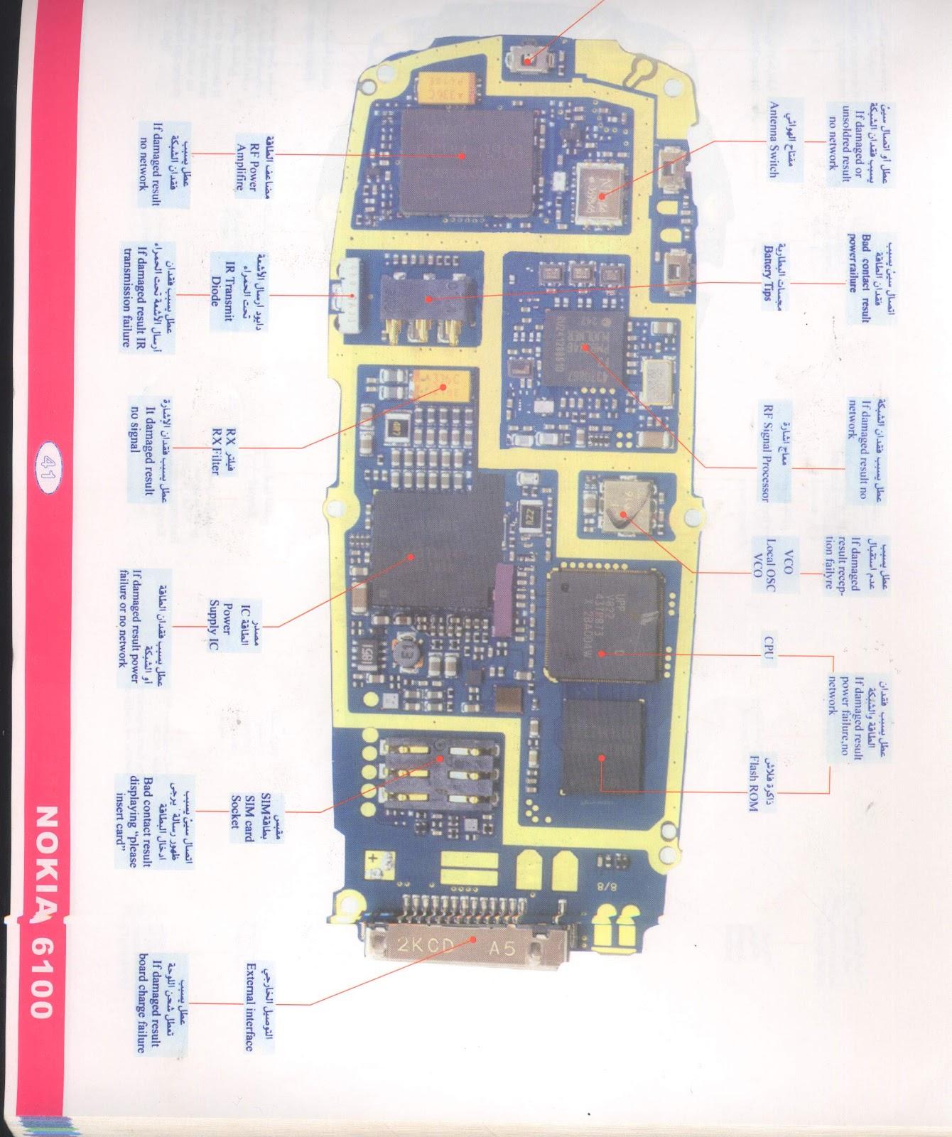 Nokia 6100 Circuit Board Details