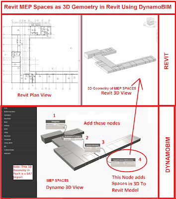 Want to Create MEP SPACES as 3D Solids in REVIT? Its easy. Use DynamoBIM!