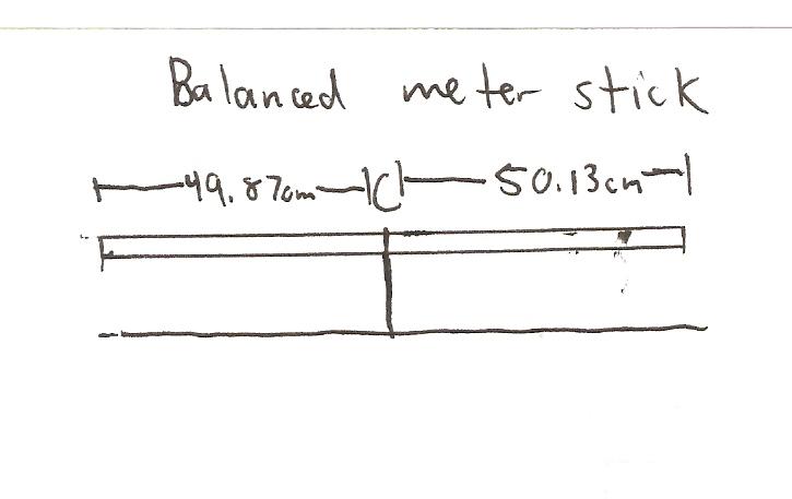 torques equilibrium and center of gravity
