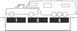 Graphic showing a truck and camper on 3 separate scales like found at truck stops