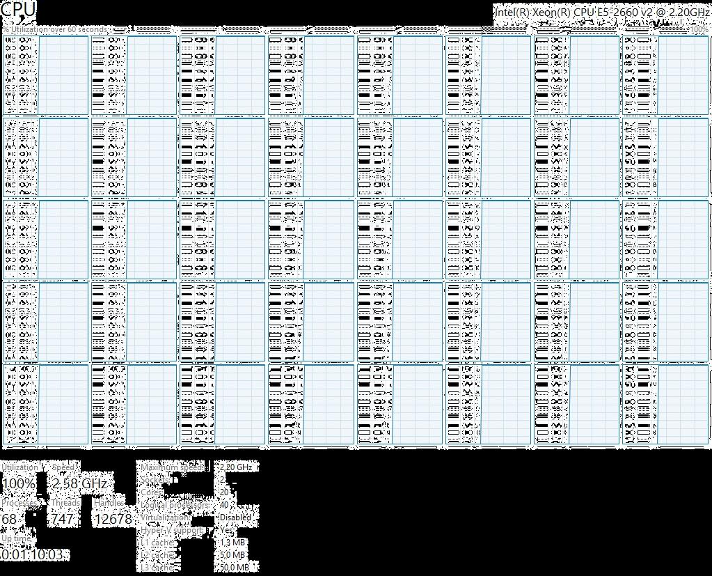Processadores Intel® Xeon® E5-2660V2