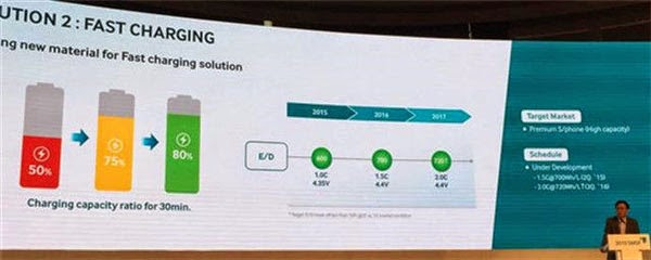 Samsung kembangkan sensor kamera lebih tipis dan baterai berkapasitas besar]