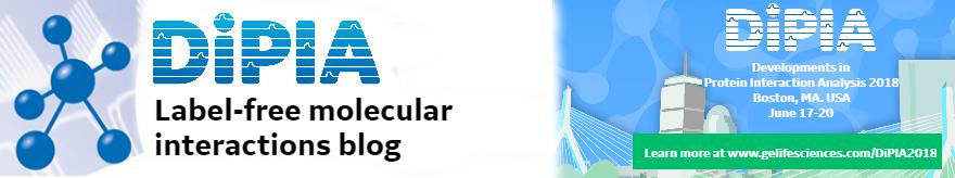 Label-free Molecular Interactions