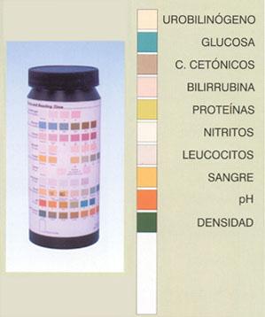 algo natural para el acido urico acido urico visceras el acido urico produce dolor en las rodillas