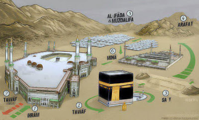 Kumpulan Do'a Pergi Haji