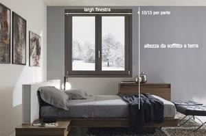 Tessutiearredi guida pratica per il calcolo delle misure delle tende - Altezza parapetto finestra ...
