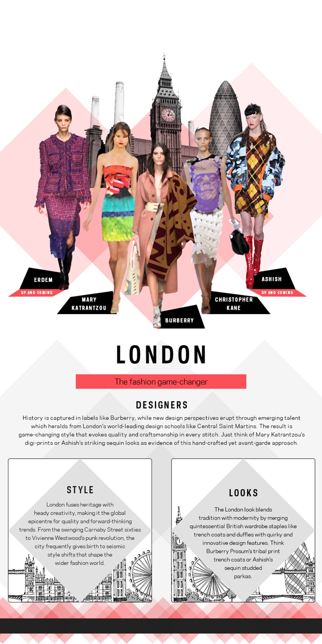 quiz:Which Fashion Capital are you: NY, London, Milan or Paris?Which fashion city are you?kviz:Koji modni grad ste vi?Farfetch trends.London fashion capital.