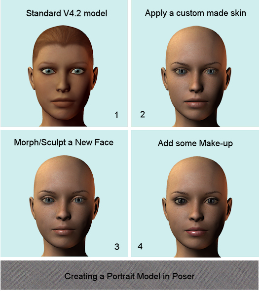 Steps in making a portrait model in poser TB