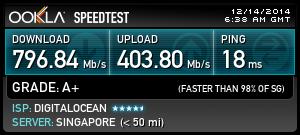 SSH Gratis 24 Januari 2015 Singapura