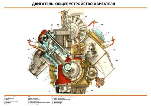 ЗАЗ-968М ДВИГАТЕЛЬ.