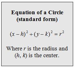 OpenAlgebra.com: unit circle